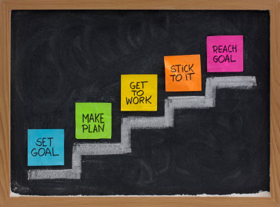 Kế hoạch của bạn là gì?